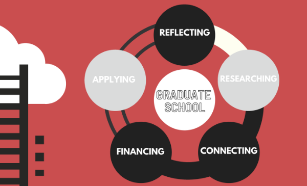 graduate school search model
